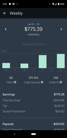 Thinking of driving for Uber? Here's what the driving stats and earnings look like in the Uber driver app.