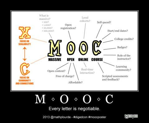 resume-writing-mooc